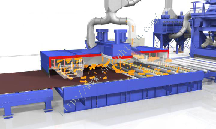 1.2M Steel Plate Pretreatment System
