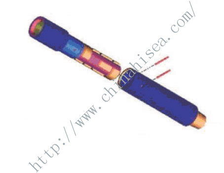 Safety Joint Type H