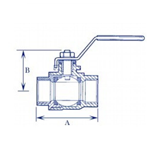Full bore ball valve working theory