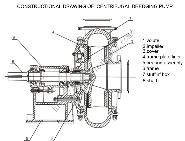 CONSTRUCTIONAL DRAWING OF  CENTRIFUGAL DREDGING PUMP.jpg