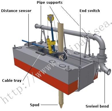 structure of spud carrier.jpg