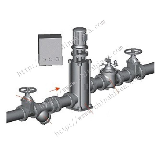 Chemical Plant Valve Working Theory