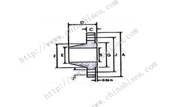 Stainless-steel-weld-neck-Flanges-construction.jpg