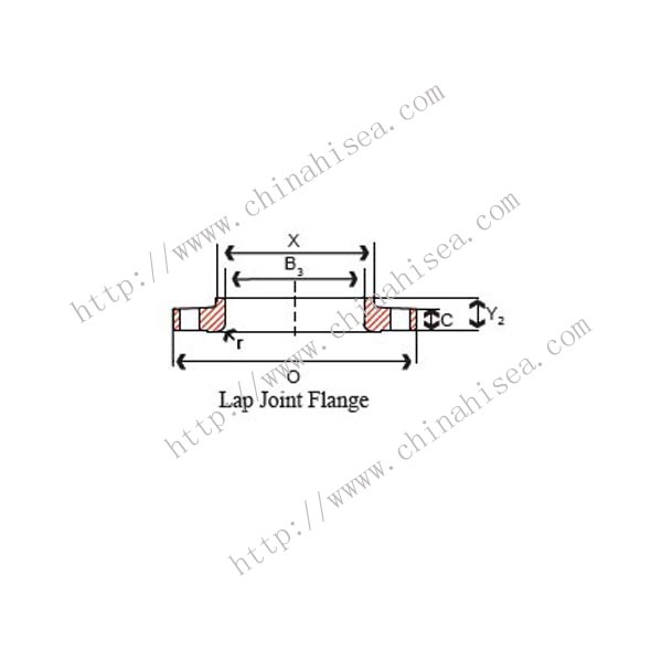 stainless-steel-lap-joint-flanges-construction.jpg