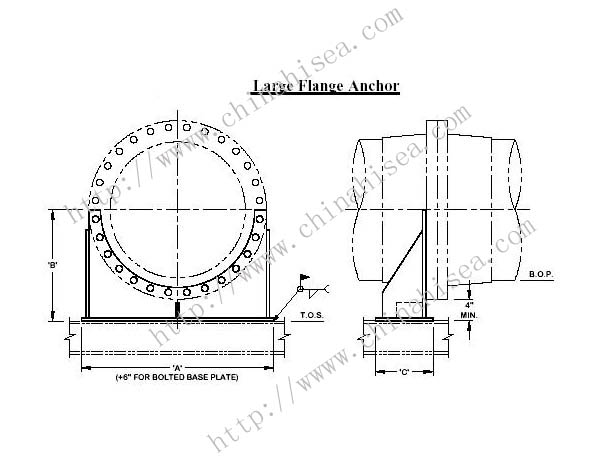 Stainless-steel-anchor-flanges-construction.JPG